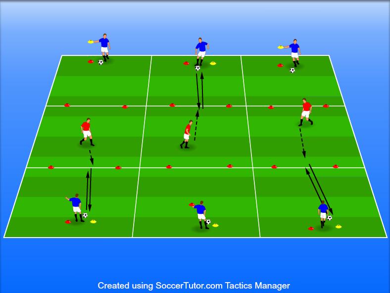 https://www.soccercoaching.net/images/uploads/exercises/14_14_Vorm02.jpg