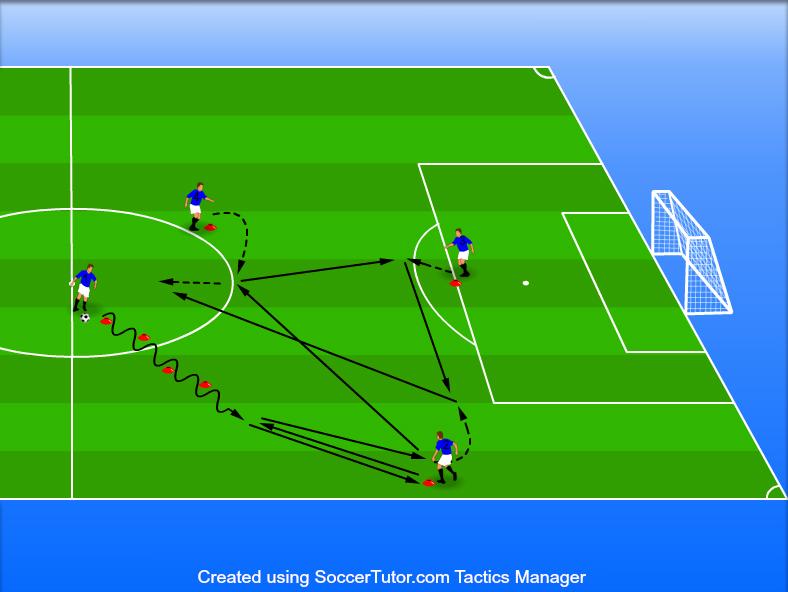 https://www.soccercoaching.net/images/uploads/exercises/14_Vorm01-4.jpg