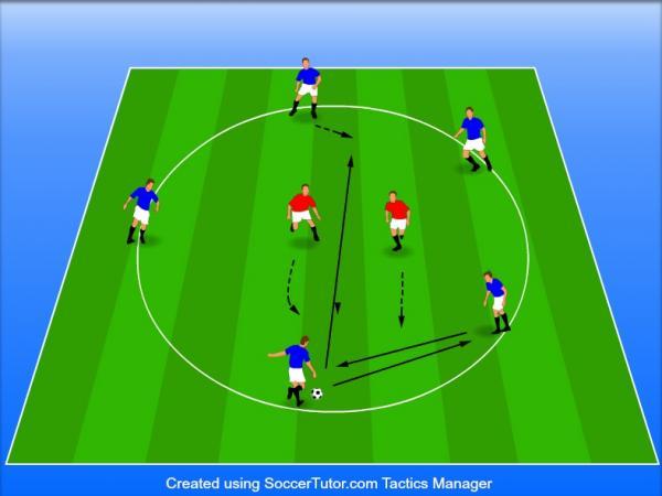 https://www.soccercoaching.net/images/uploads/exercises/14_Vorm_1__Rondo_5_vs_2_–_de_standaard_vorm_voor_of_na_de_w-up_van_Liverpool_(1).jpg
