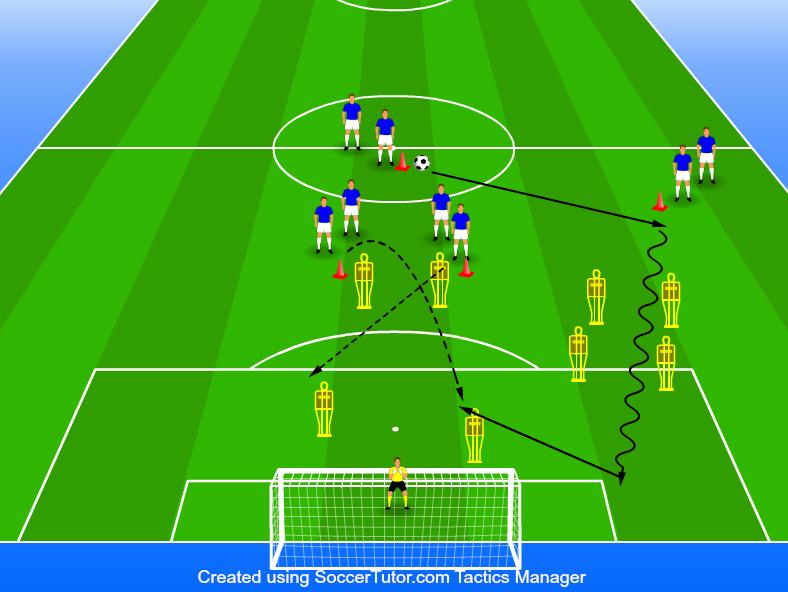 https://www.soccercoaching.net/images/uploads/exercises/671_1._Cross_basic_.jpg